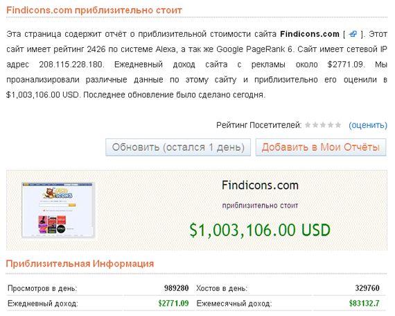 оценка стоимости сайта