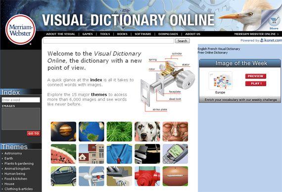 визуальный словарь онлайн