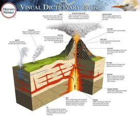 visual-dict