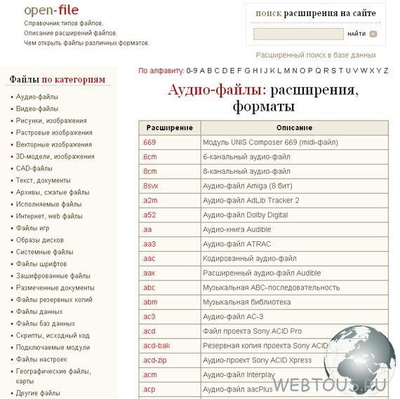 справочник по расширениям файлов