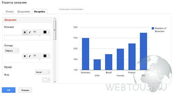 ... ряд параметров представления графика: webtous.ru/raznoe/kak-bystro-postroit-grafik-onlajn.html