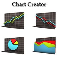 chartcreator