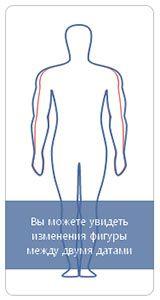 контроль веса онлайн