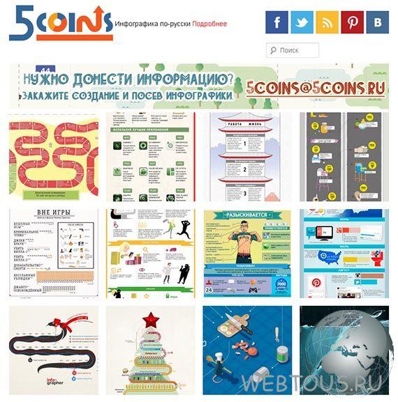 инфографика по-русски