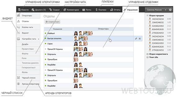 панель управление онлайн консультантом