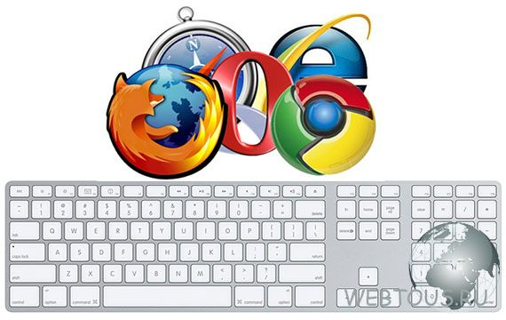 browser shorcuts