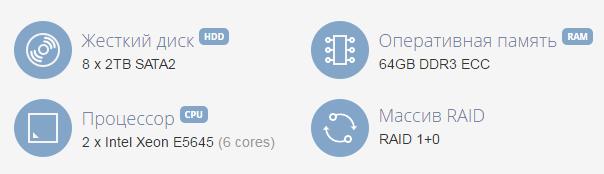 vps хостинг конфигурация