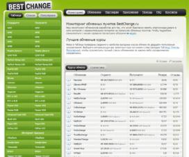 bestchange-site