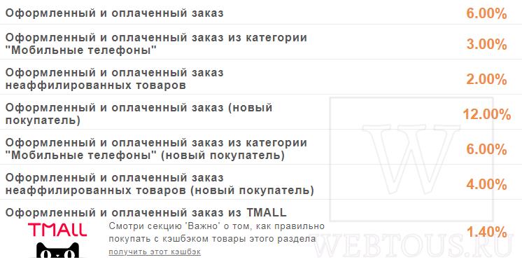 cashback.ru
