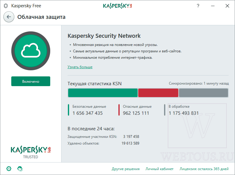 Kaspersky Security Network