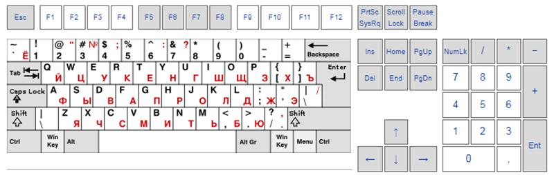 105 клавишная раскладка