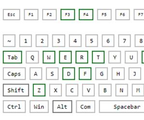 keyboard-3tests