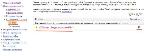 Панель вебмастера Яндекс