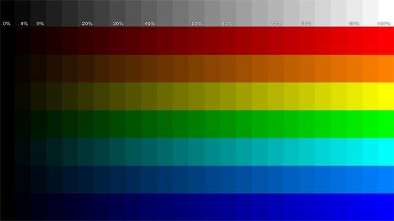 color range test