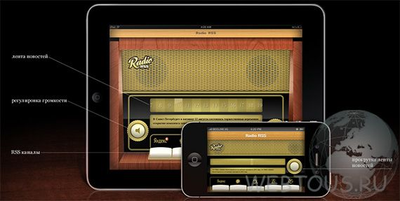 rss радио