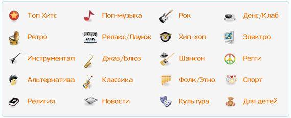 список радиостанций по категориям