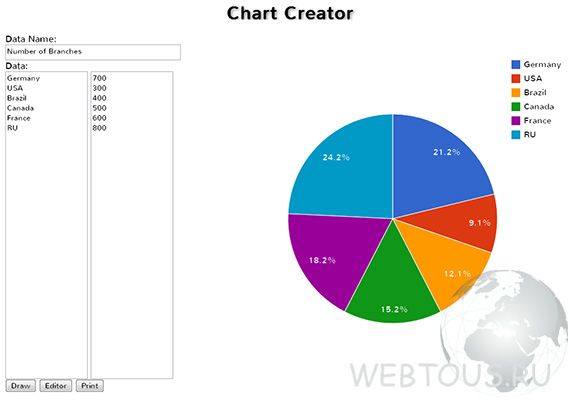 сервис построения графиков онлайн