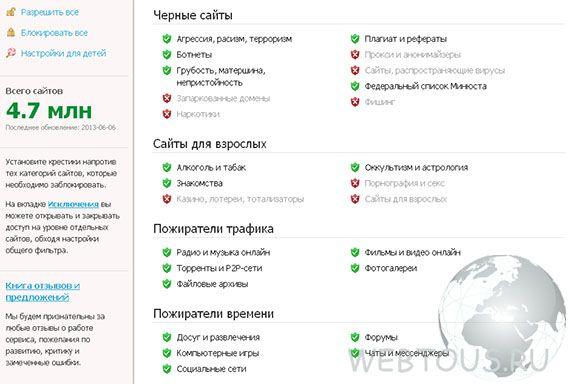 список категорий сайтов