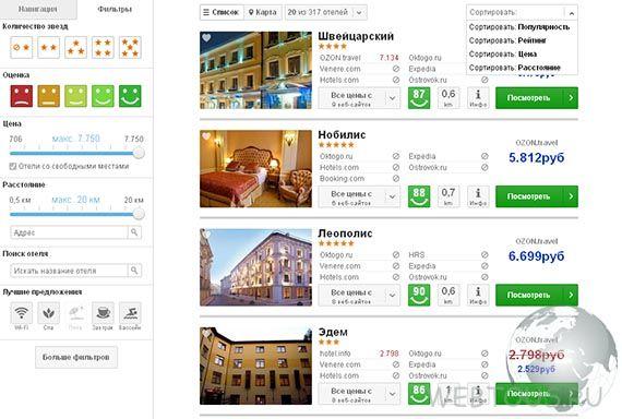 список гостиниц и отелей