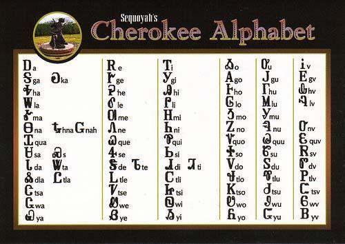 алфавит cherokee