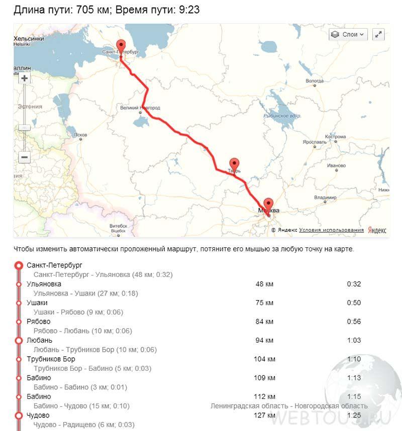 готовый маршрут движения по заданым городам