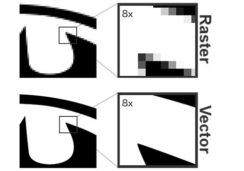 отличия растровой и векторной графики