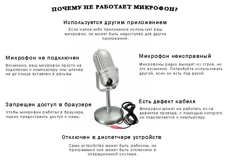 почему не работает микрофон - основные причины