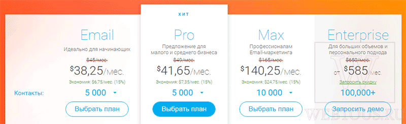 тарифы гетреспонс