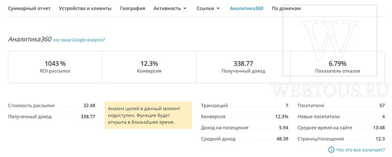 analitika360
