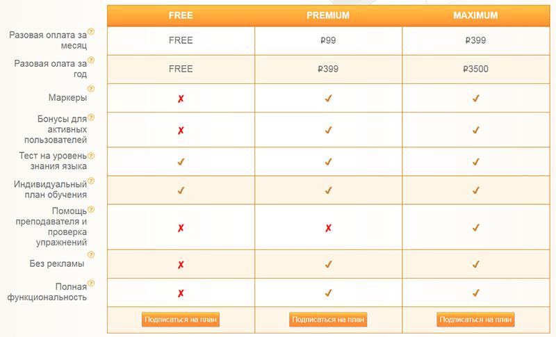 тарифы на использование сервиса linguamovies