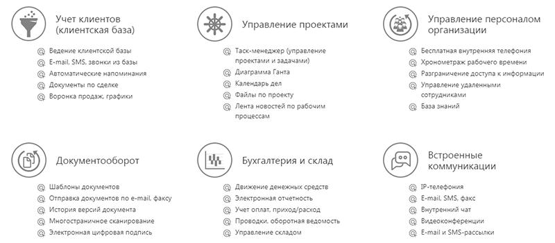 функции и возможности CRM
