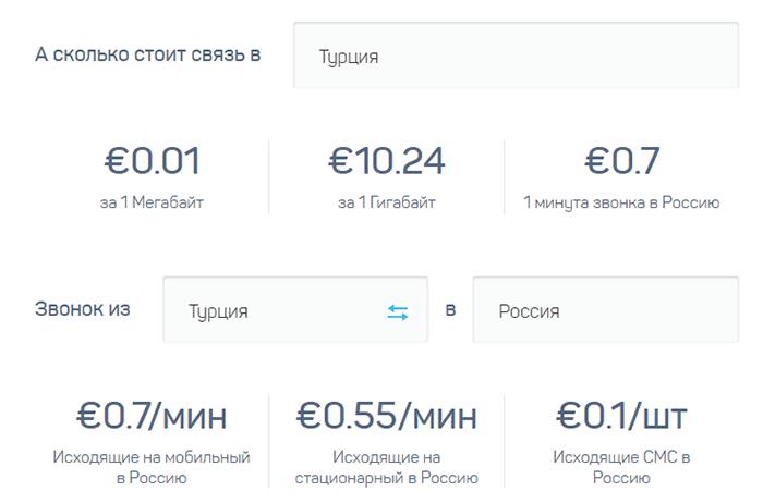 таблица с ценами на связь