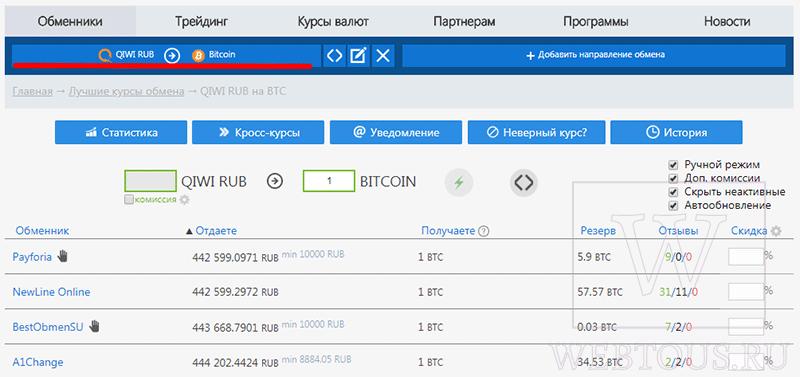 список обменников для пары kiwi-bitcoin