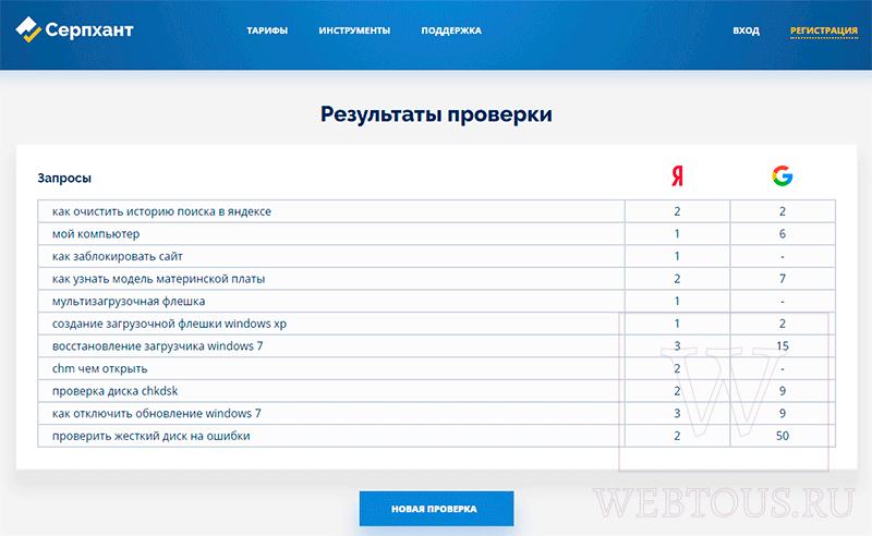 результаты бесплатной проверки