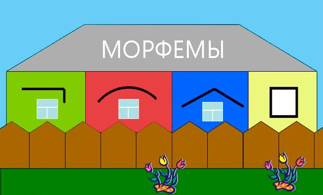 разбор слова на морфемы