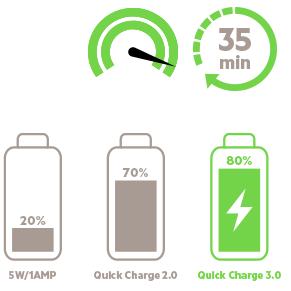 технология быстрой зарядки