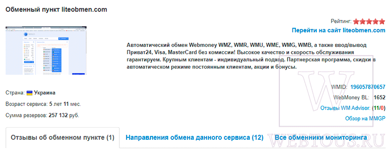 страница описания каждого участника системы