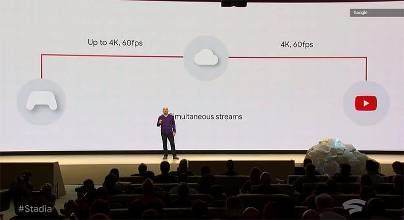 презентация сервиса google stadia