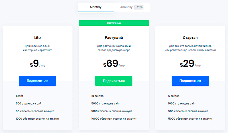 разница в тарифах sitechecker