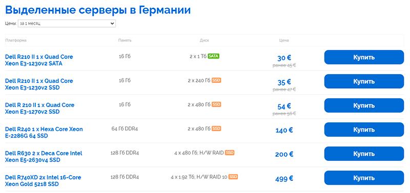 цены на выделенные серверы
