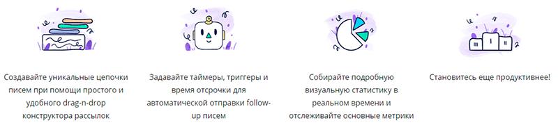 создание последовательности писем