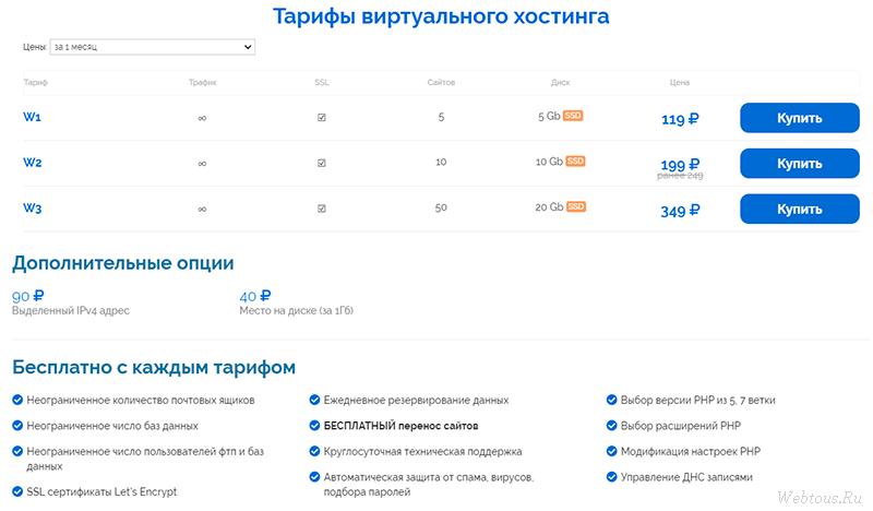 тарифы виртуального хостинга