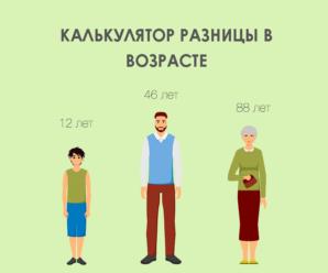 age-calc