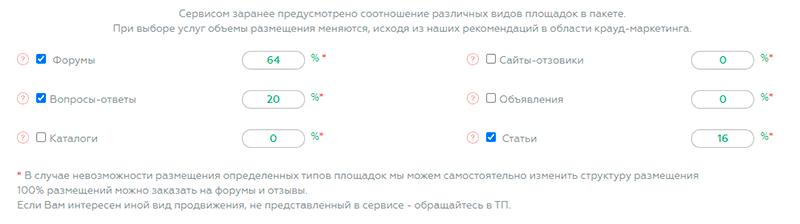выбор площадок для размещения ссылок