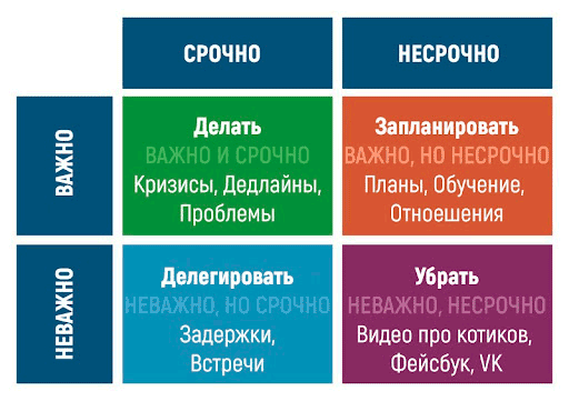 четырёхугольник задач