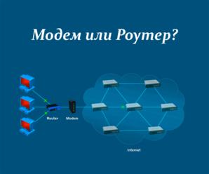 router-modem